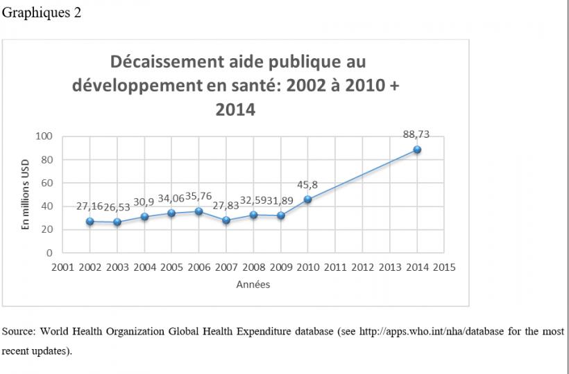 ébola graphique 2