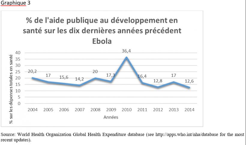ébola graphique3