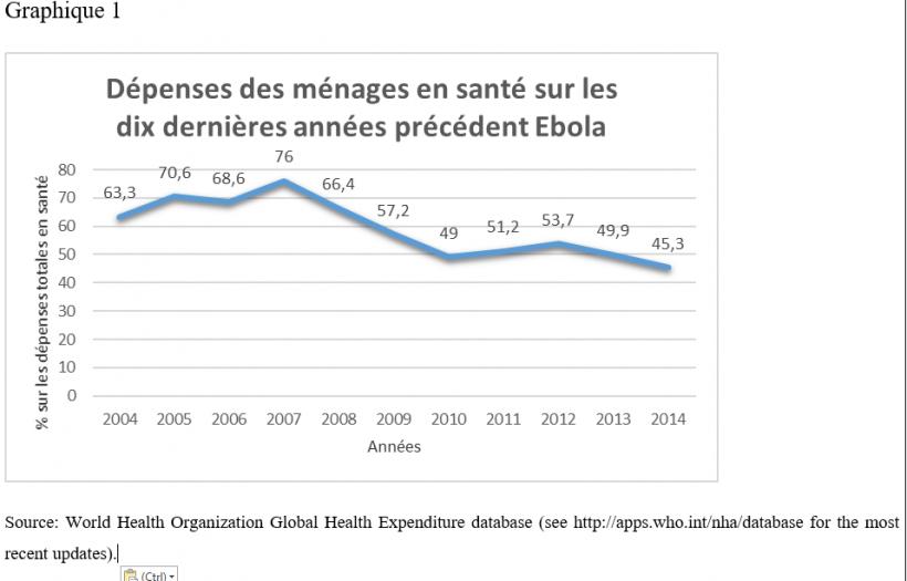 ébole graphique1